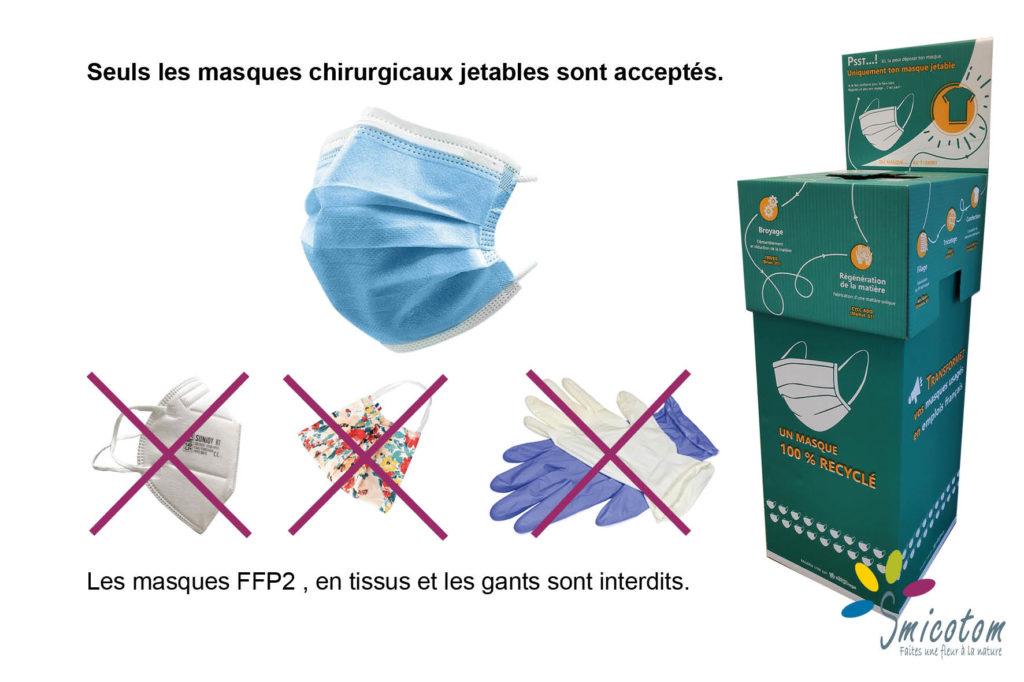 visuel consigne Collecte de masques chirurgicaux usagés SMICOTOM 33